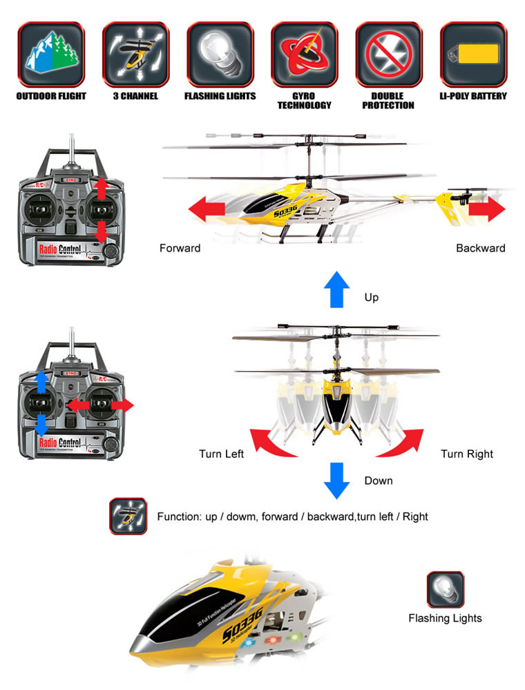 syma s033g 3ch rc helicopter with gyro yellow out of stock. Black Bedroom Furniture Sets. Home Design Ideas